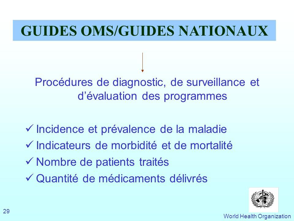 World Health Organization 29 Procédures de diagnostic, de surveillance et dévaluation des programmes Incidence et prévalence de la maladie Indicateurs