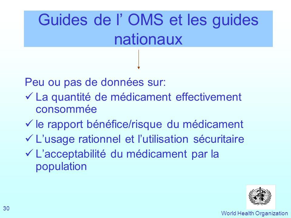 World Health Organization 30 Guides de l OMS et les guides nationaux Peu ou pas de données sur: La quantité de médicament effectivement consommée le r