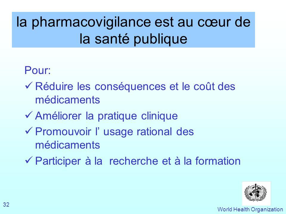 World Health Organization 32 la pharmacovigilance est au cœur de la santé publique Pour: Réduire les conséquences et le coût des médicaments Améliorer