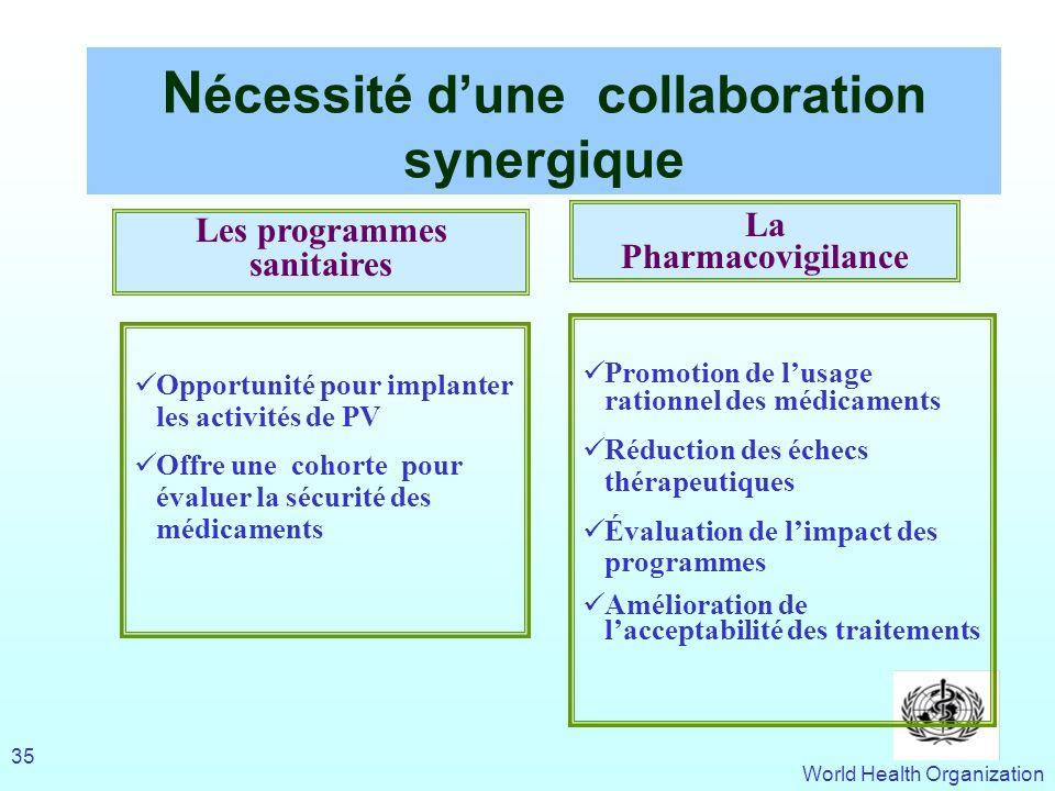 World Health Organization 35 N écessité dune collaboration synergique Les programmes sanitaires Opportunité pour implanter les activités de PV Offre u