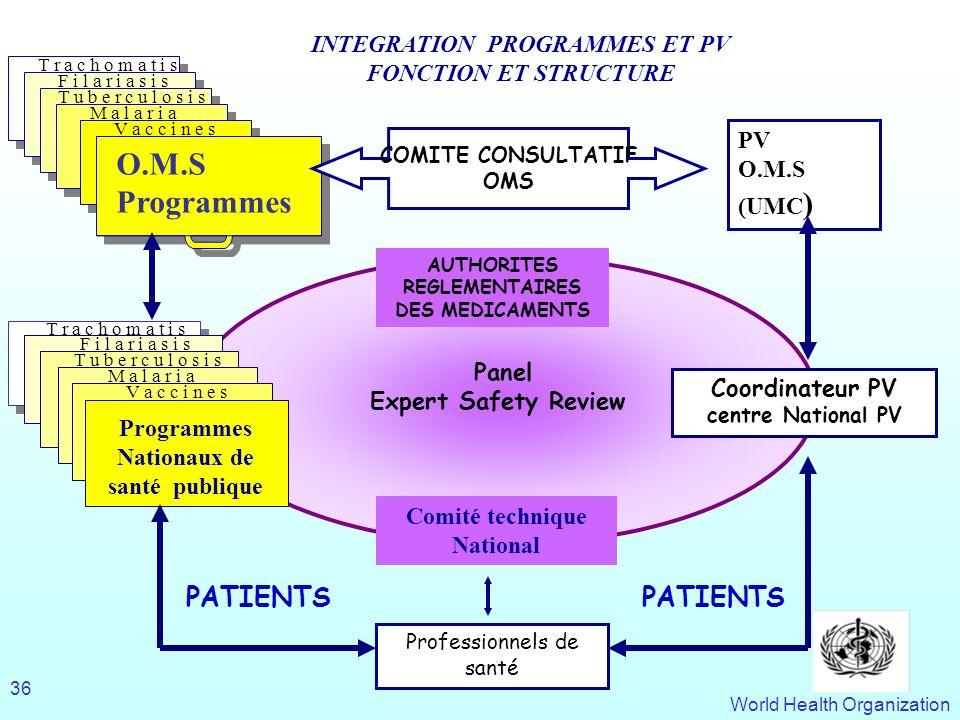 World Health Organization 36 Panel Expert Safety Review INTEGRATION PROGRAMMES ET PV FONCTION ET STRUCTURE O.M.S Programmes O.M.S Programmes V a c c i