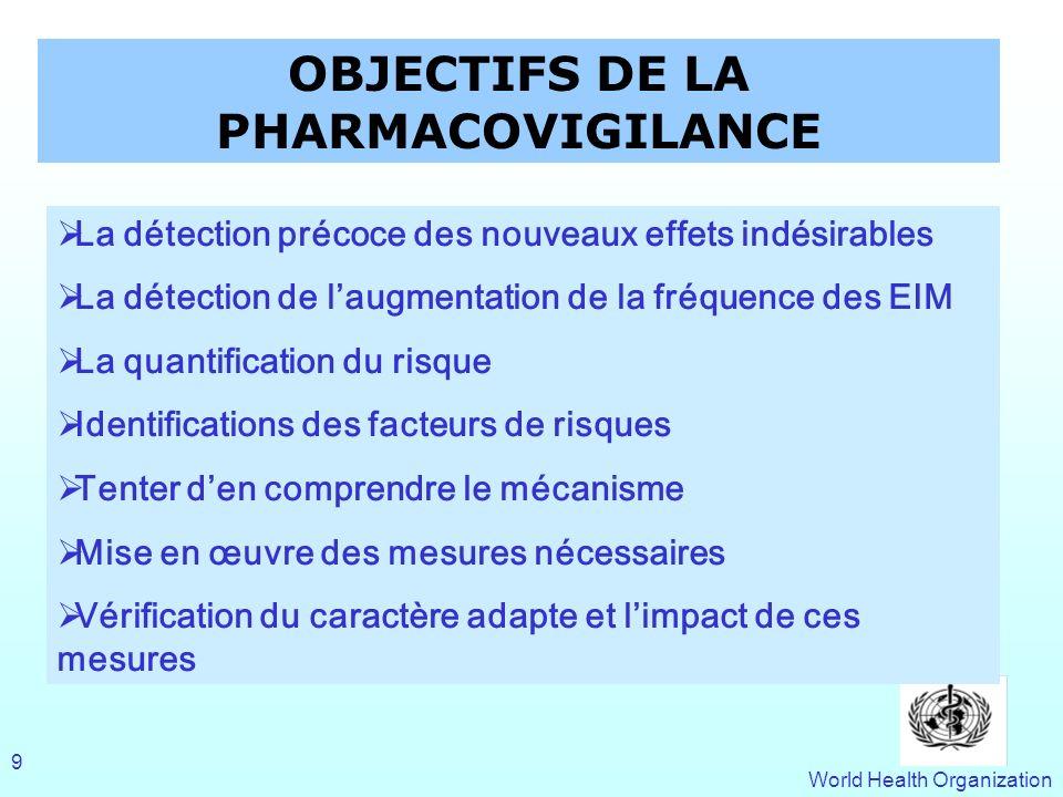 World Health Organization 10 MISSION PREMIERE DE LA PHARMACOVIGILANCE Surveillance des effets indésirables des médicaments dans les conditions normales dutilisation, après leur mise sur le marché.