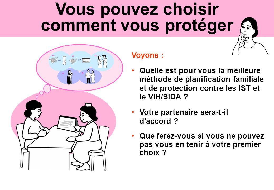 Vous pouvez choisir comment vous protéger Voyons : Quelle est pour vous la meilleure méthode de planification familiale et de protection contre les IS