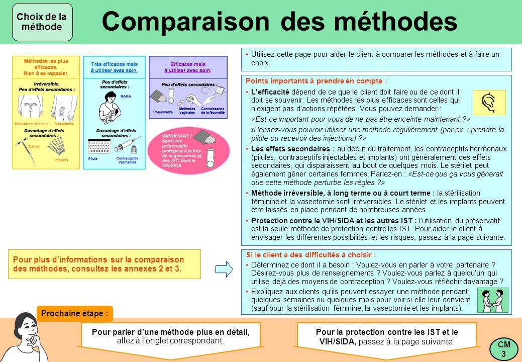 Choix de la méthode Utilisez cette page pour aider le client à comparer les méthodes et à faire un choix. Si le client a des difficultés à choisir : D