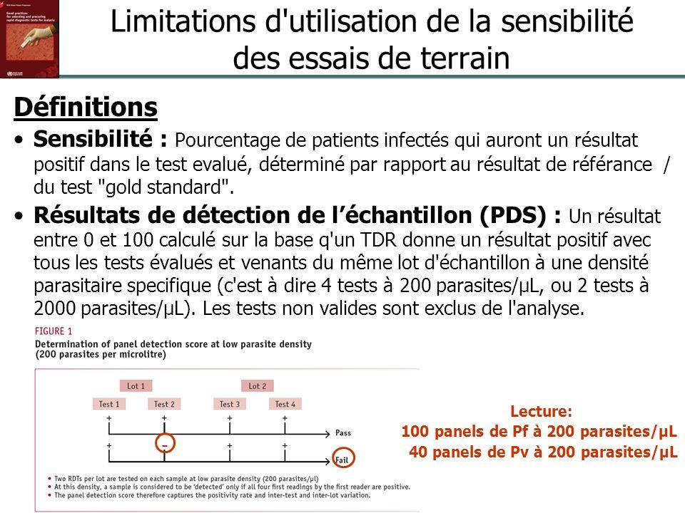 14 Global Malaria Programme OMS/UNICEF Séminaire sur les Politiques Pharmaceutiques | 15 juin 2011 Limitations d'utilisation de la sensibilité des ess