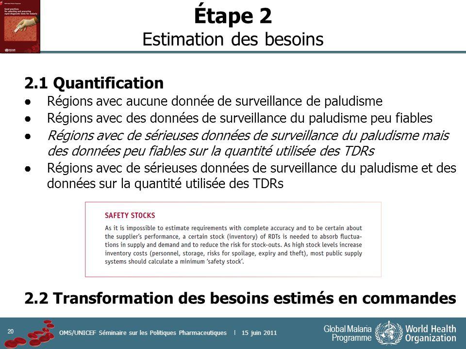 20 Global Malaria Programme OMS/UNICEF Séminaire sur les Politiques Pharmaceutiques | 15 juin 2011 Étape 2 Estimation des besoins 2.1 Quantification R