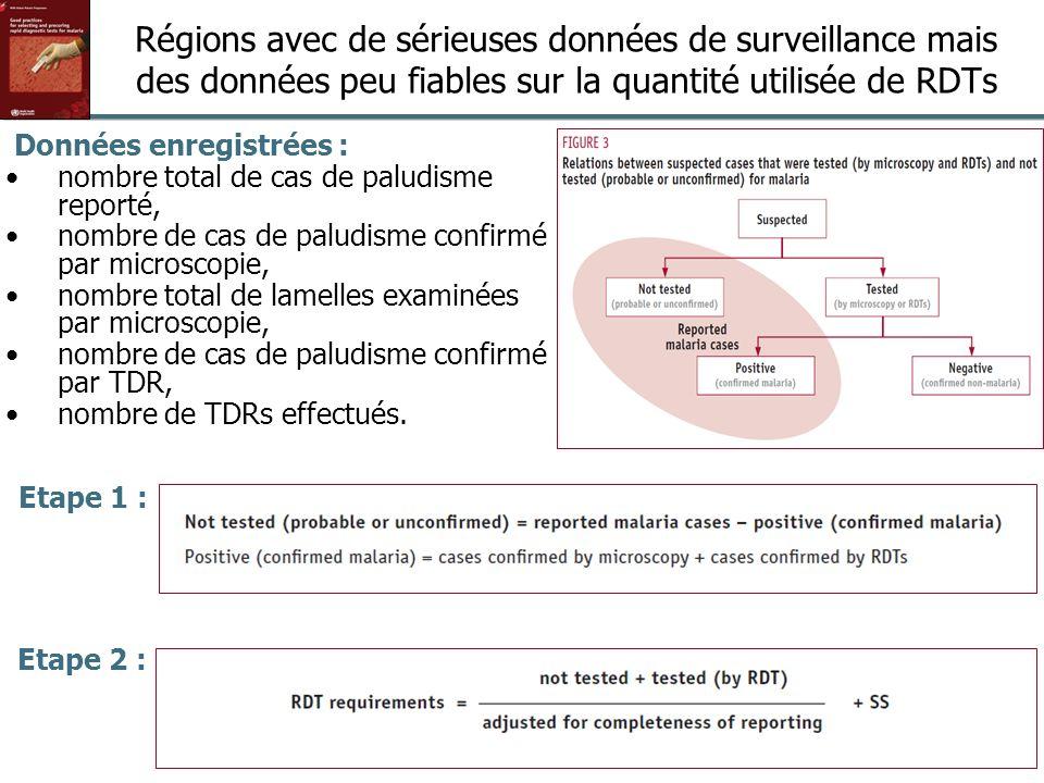 21 Global Malaria Programme OMS/UNICEF Séminaire sur les Politiques Pharmaceutiques | 15 juin 2011 Régions avec de sérieuses données de surveillance m