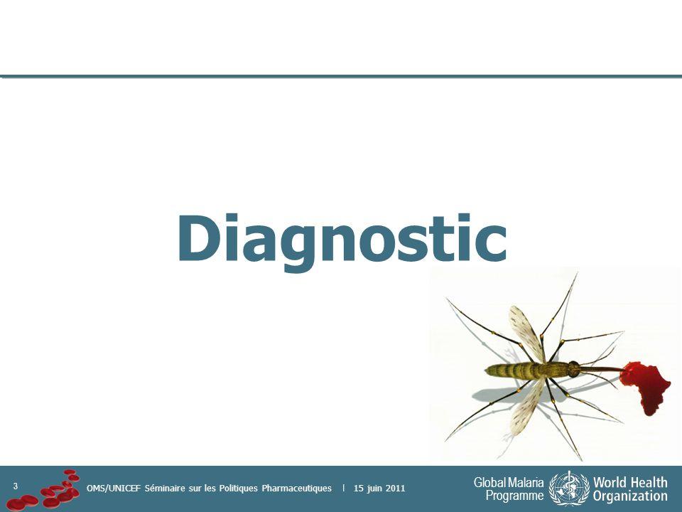 3 Global Malaria Programme OMS/UNICEF Séminaire sur les Politiques Pharmaceutiques | 15 juin 2011 Diagnostic