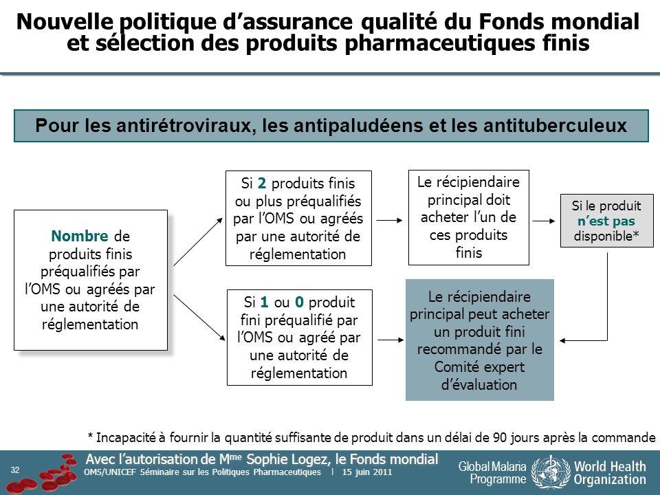 32 Global Malaria Programme OMS/UNICEF Séminaire sur les Politiques Pharmaceutiques | 15 juin 2011 Nouvelle politique dassurance qualité du Fonds mond
