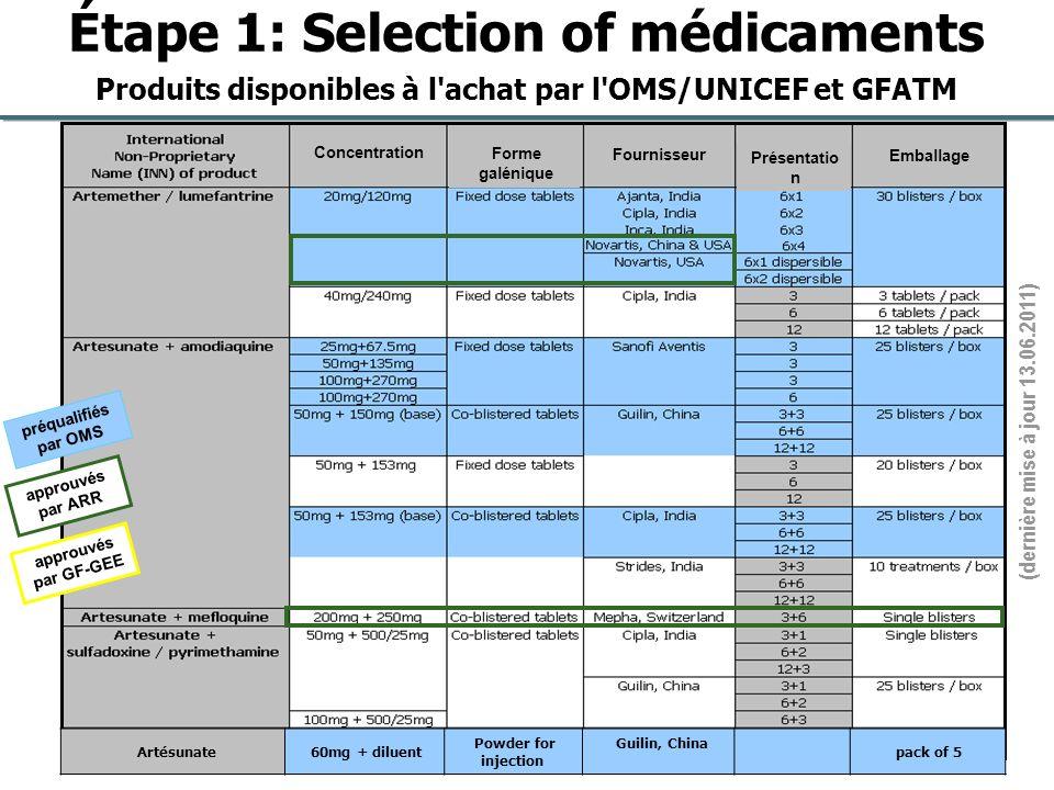 33 Global Malaria Programme OMS/UNICEF Séminaire sur les Politiques Pharmaceutiques | 15 juin 2011 Étape 1: Selection of médicaments Produits disponib