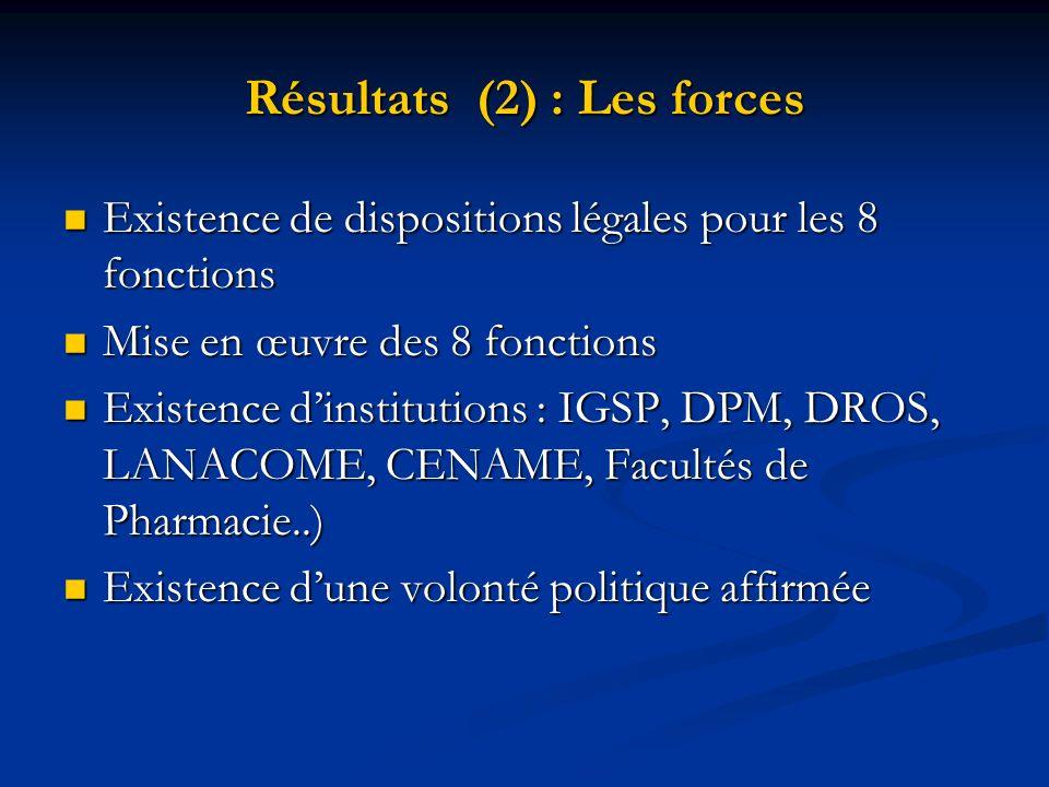 Résultats (2) : Les forces Existence de dispositions légales pour les 8 fonctions Existence de dispositions légales pour les 8 fonctions Mise en œuvre