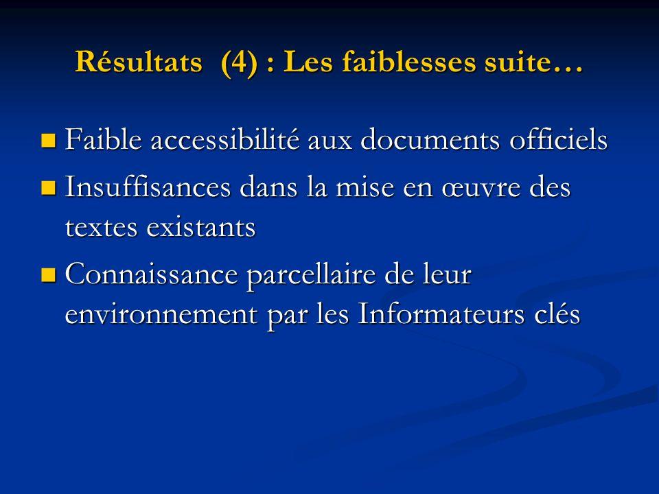 Résultats (4) : Les faiblesses suite… Faible accessibilité aux documents officiels Faible accessibilité aux documents officiels Insuffisances dans la