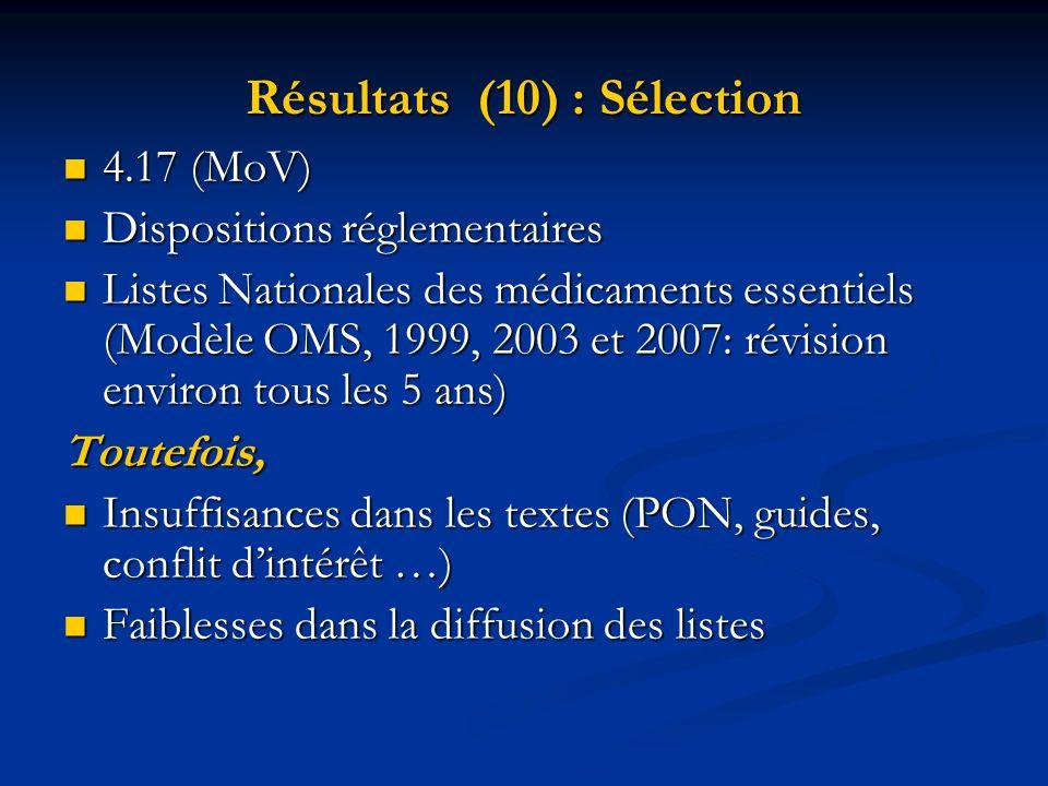 Résultats (10) : Sélection 4.17 (MoV) 4.17 (MoV) Dispositions réglementaires Dispositions réglementaires Listes Nationales des médicaments essentiels