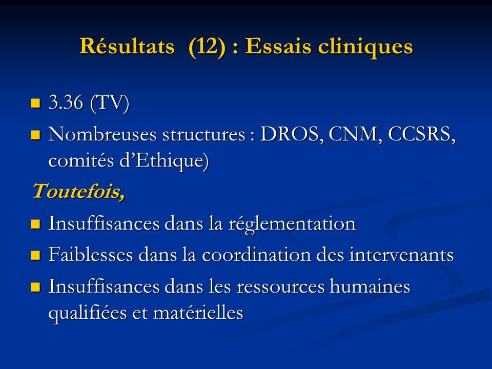 Résultats (12) : Essais cliniques 3.36 (TV) 3.36 (TV) Nombreuses structures : DROS, CNM, CCSRS, comités dEthique) Nombreuses structures : DROS, CNM, C
