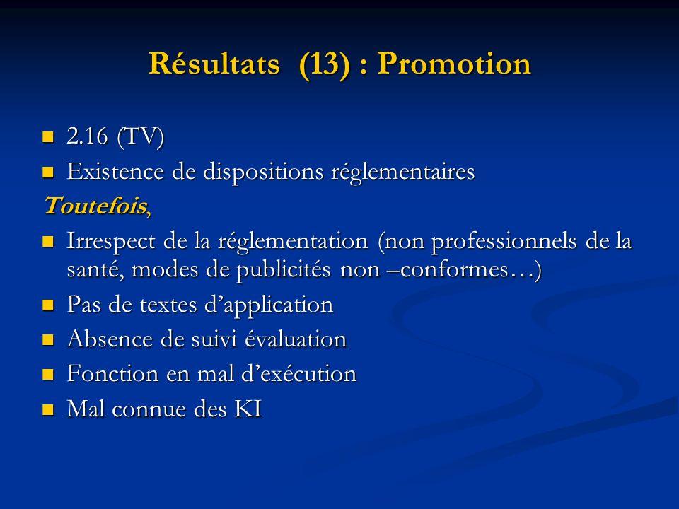 Résultats (13) : Promotion 2.16 (TV) 2.16 (TV) Existence de dispositions réglementaires Existence de dispositions réglementaires Toutefois, Irrespect