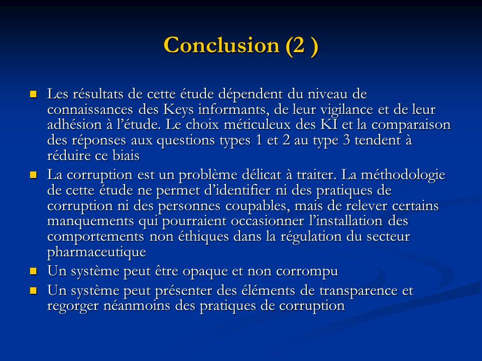 Conclusion (2 ) Les résultats de cette étude dépendent du niveau de connaissances des Keys informants, de leur vigilance et de leur adhésion à létude.