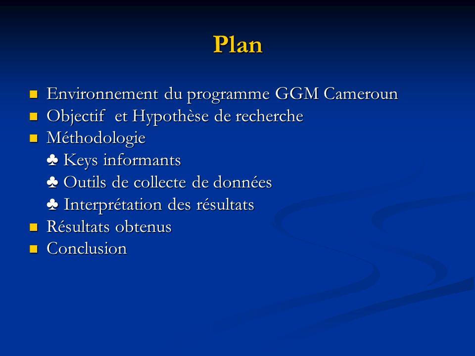 Plan Environnement du programme GGM Cameroun Environnement du programme GGM Cameroun Objectif et Hypothèse de recherche Objectif et Hypothèse de reche