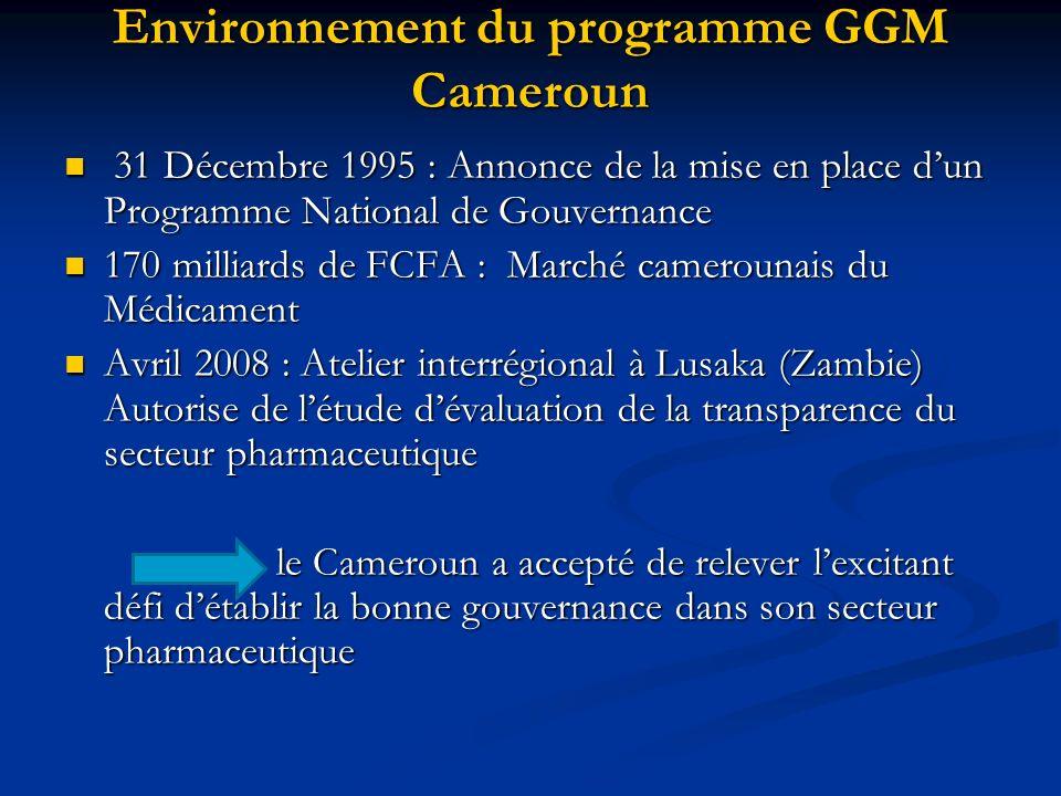 Environnement du programme GGM Cameroun 31 Décembre 1995 : Annonce de la mise en place dun Programme National de Gouvernance 31 Décembre 1995 : Annonc