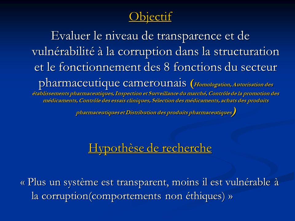 Objectif Evaluer le niveau de transparence et de vulnérabilité à la corruption dans la structuration et le fonctionnement des 8 fonctions du secteur p