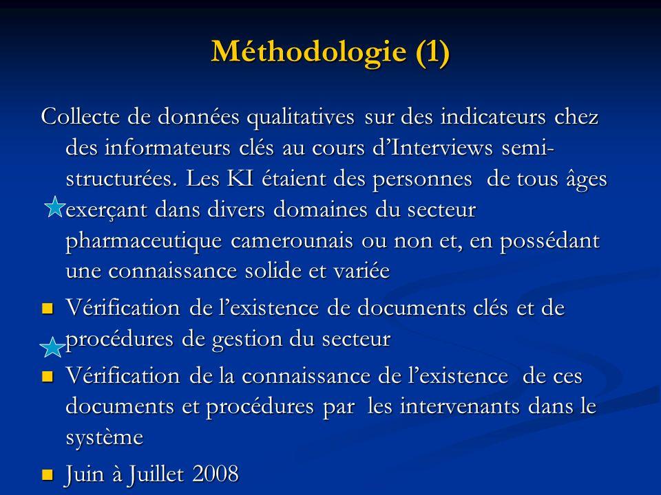 Méthodologie (1) Collecte de données qualitatives sur des indicateurs chez des informateurs clés au cours dInterviews semi- structurées. Les KI étaien