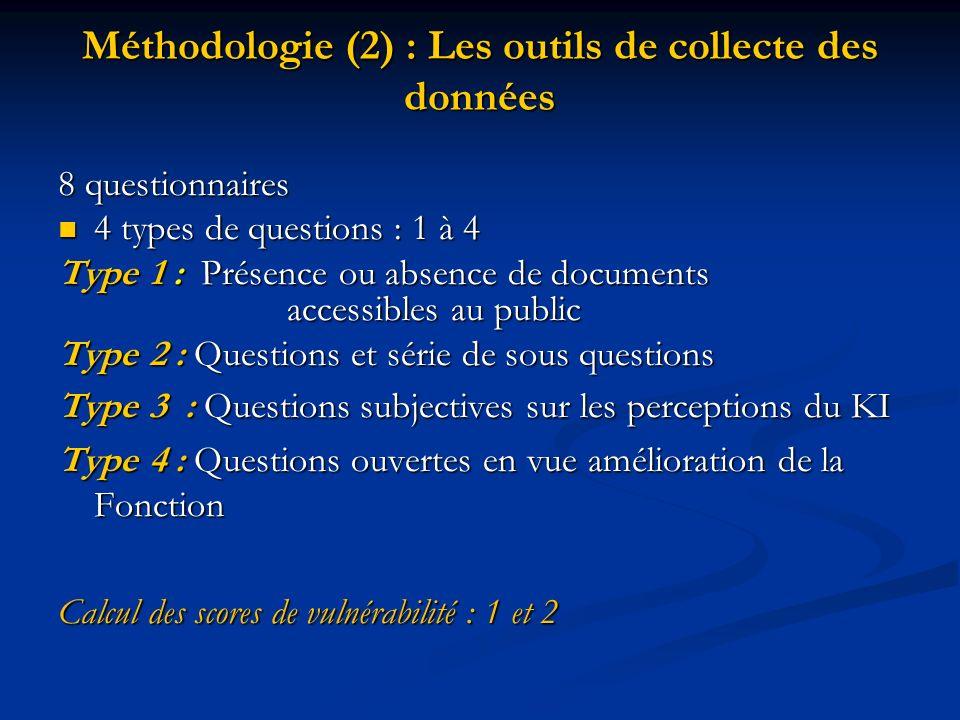 Méthodologie (2) : Les outils de collecte des données 8 questionnaires 4 types de questions : 1 à 4 4 types de questions : 1 à 4 Type 1 : Présence ou