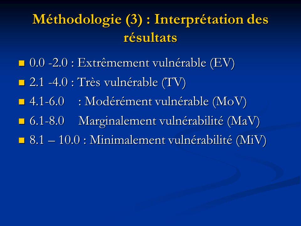 Méthodologie (3) : Interprétation des résultats 0.0 -2.0 : Extrêmement vulnérable (EV) 0.0 -2.0 : Extrêmement vulnérable (EV) 2.1 -4.0 : Très vulnérab