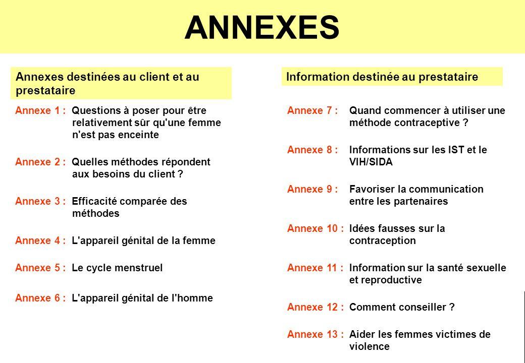 ANNEXES Annexe 1 : Questions à poser pour être relativement sûr qu une femme n est pas enceinte Annexe 2 : Quelles méthodes répondent aux besoins du client .