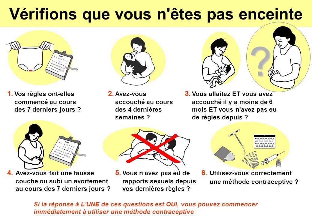 Si la cliente répond OUI à une question AU MOINS, et si elle ne présente ni signes ni symptômes de grossesse*, proposez-lui une méthode.
