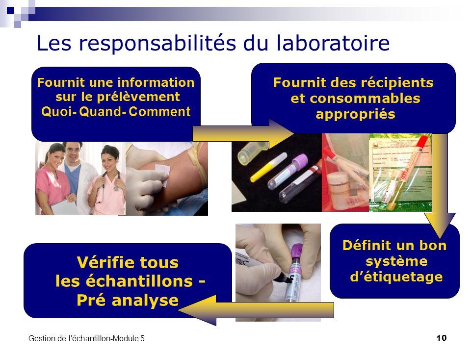 Gestion de l'échantillon-Module 5 10 Définit un bon système détiquetage Vérifie tous les échantillons - Pré analyse Fournit une information sur le pré
