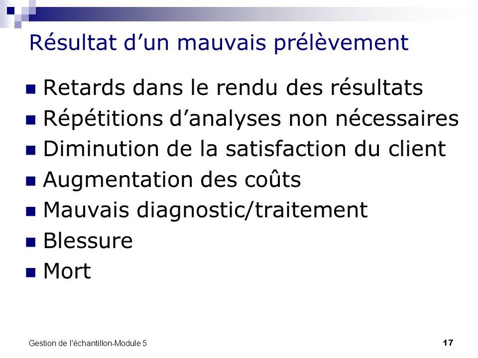 Gestion de l'échantillon-Module 5 17 Résultat dun mauvais prélèvement Retards dans le rendu des résultats Répétitions danalyses non nécessaires Diminu