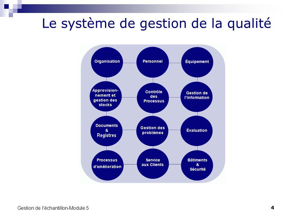Gestion de l'échantillon-Module 5 4 Le système de gestion de la qualité