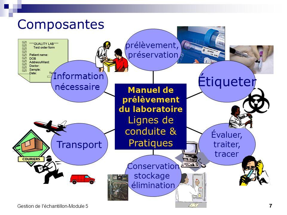 Gestion de l'échantillon-Module 5 7 Composantes Information nécessaire Transport Conservation stockage élimination Évaluer, traiter, tracer Étiqueter