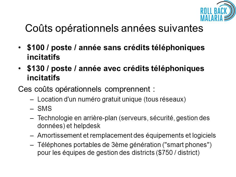 Coûts opérationnels années suivantes $100 / poste / année sans crédits téléphoniques incitatifs $130 / poste / année avec crédits téléphoniques incita