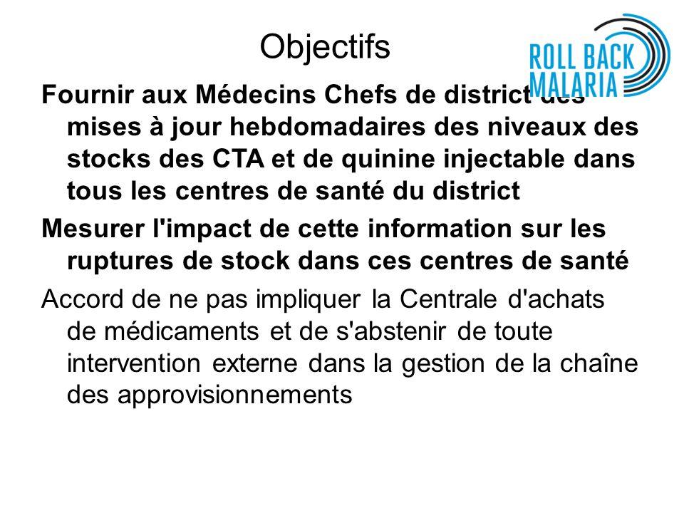 Objectifs Fournir aux Médecins Chefs de district des mises à jour hebdomadaires des niveaux des stocks des CTA et de quinine injectable dans tous les