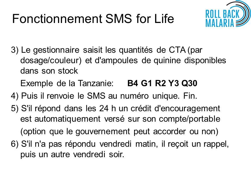 Fonctionnement SMS for Life 3) Le gestionnaire saisit les quantités de CTA (par dosage/couleur) et d'ampoules de quinine disponibles dans son stock Ex