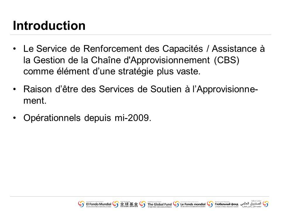 GLOBAL FUND CORE PRESENTATION SET © Voluntary Pooled Procurement (June 2010) Introduction Le Service de Renforcement des Capacités / Assistance à la G
