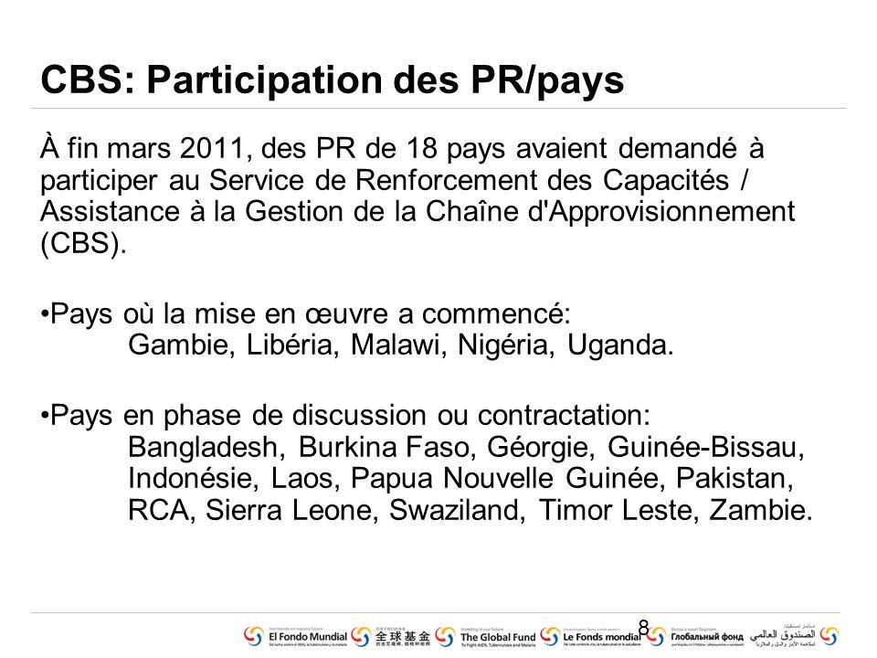 GLOBAL FUND CORE PRESENTATION SET © Voluntary Pooled Procurement (June 2010) CBS: Exemples dactivités (1) Nigéria – Subventions paludisme série 8 – budget: USD 10 Mio.