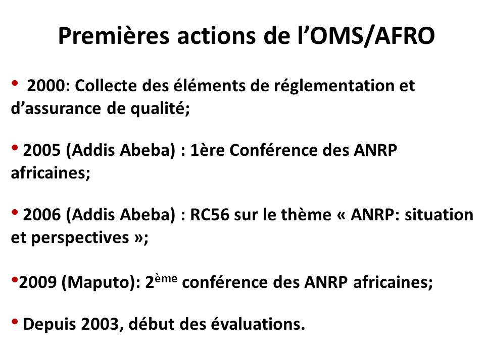 Premières actions de lOMS/AFRO 2000: Collecte des éléments de réglementation et dassurance de qualité; 2005 (Addis Abeba) : 1ère Conférence des ANRP a