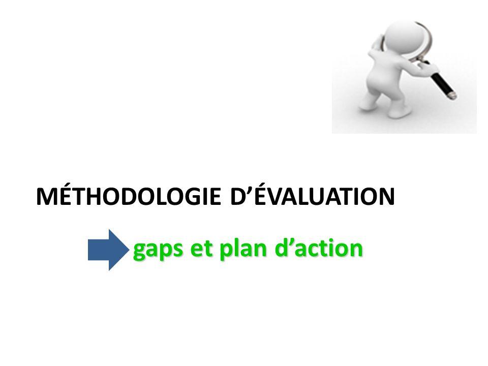 gaps et plan daction MÉTHODOLOGIE DÉVALUATION gaps et plan daction