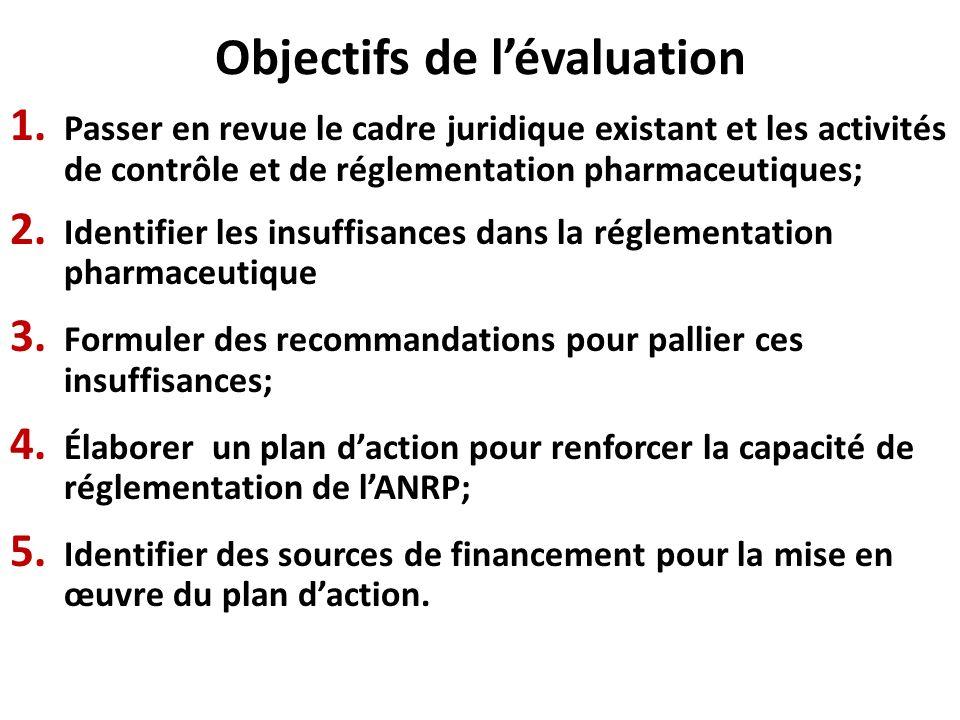 Objectifs de lévaluation 1. Passer en revue le cadre juridique existant et les activités de contrôle et de réglementation pharmaceutiques; 2. Identifi