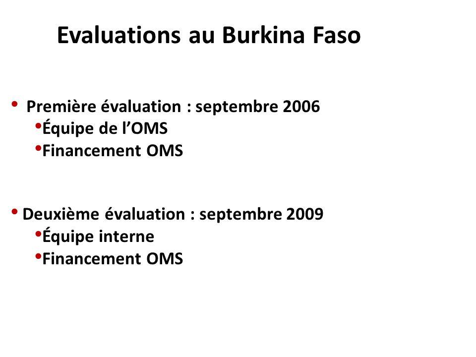 Evaluations au Burkina Faso Première évaluation : septembre 2006 Équipe de lOMS Financement OMS Deuxième évaluation : septembre 2009 Équipe interne Fi