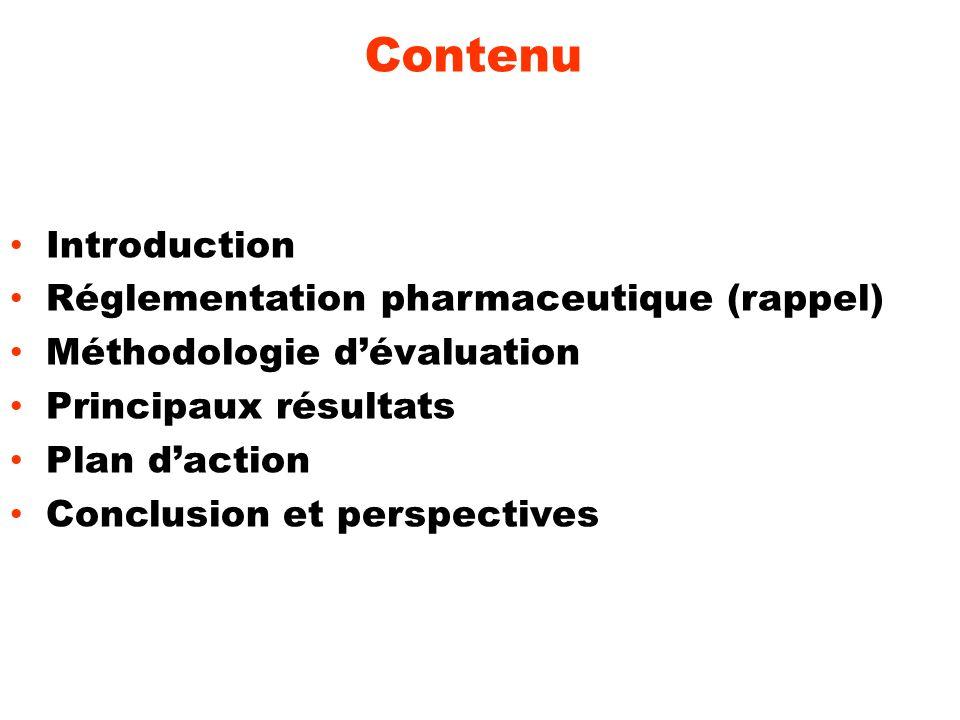 Contenu Introduction Réglementation pharmaceutique (rappel) Méthodologie dévaluation Principaux résultats Plan daction Conclusion et perspectives