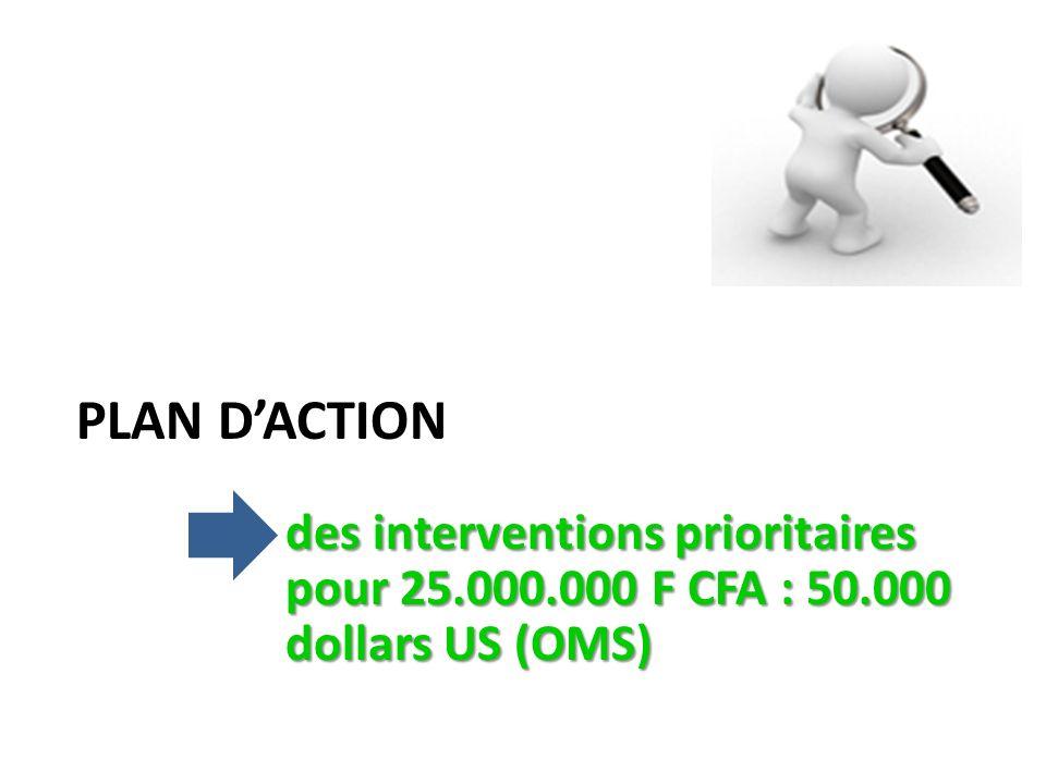 des interventions prioritaires pour 25.000.000 F CFA : 50.000 dollars US (OMS) PLAN DACTION des interventions prioritaires pour 25.000.000 F CFA : 50.