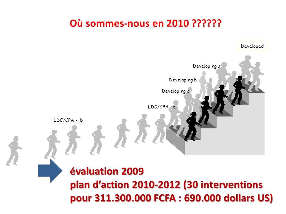 Où sommes-nous en 2010 ?????? Developed Developing a Developing c Developing b LDC/CPA - a LDC/CPA - b évaluation 2009 plan daction 2010-2012 (30 inte