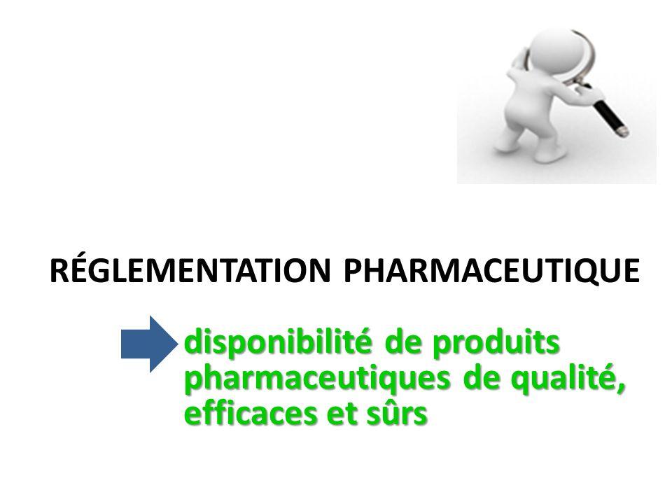 disponibilité de produits pharmaceutiques de qualité, efficaces et sûrs RÉGLEMENTATION PHARMACEUTIQUE disponibilité de produits pharmaceutiques de qua
