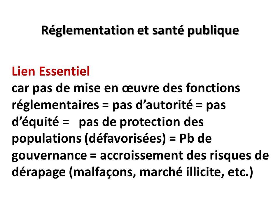 E Réglementation et santé publique Lien Essentiel car pas de mise en œuvre des fonctions réglementaires = pas dautorité = pas déquité = pas de protect