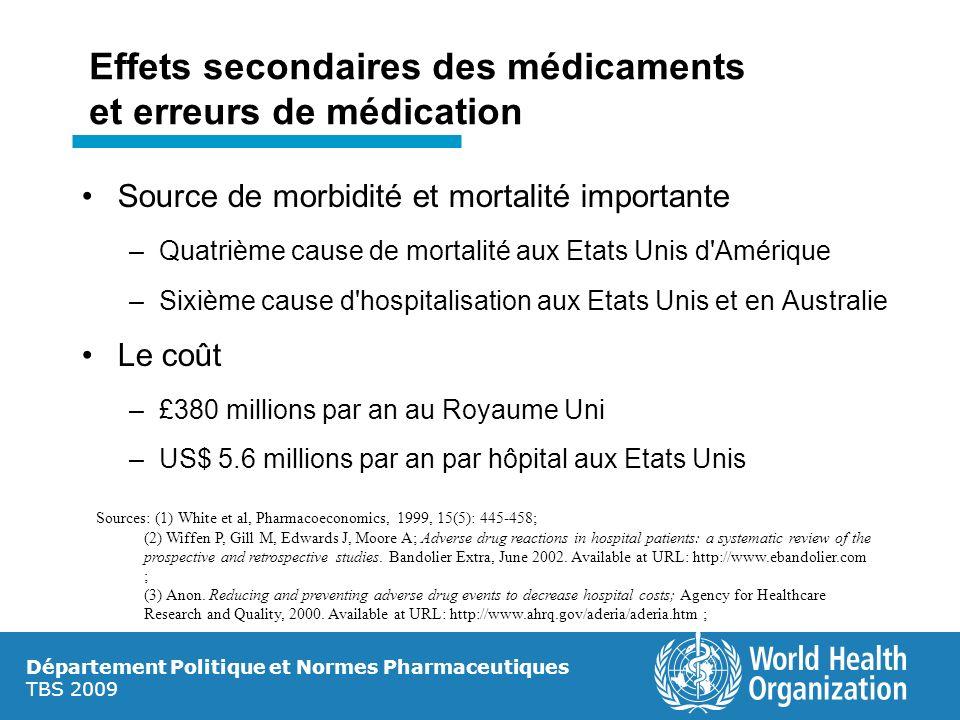 Département Politique et Normes Pharmaceutiques TBS 2009 Effets secondaires des médicaments et erreurs de médication Source de morbidité et mortalité