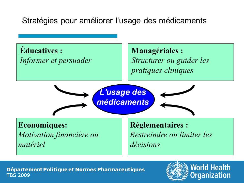 Département Politique et Normes Pharmaceutiques TBS 2009 Stratégies pour améliorer lusage des médicaments Economiques: Motivation financière ou matéri