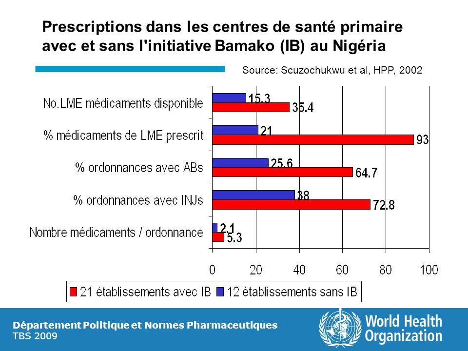 Département Politique et Normes Pharmaceutiques TBS 2009 Prescriptions dans les centres de santé primaire avec et sans l'initiative Bamako (IB) au Nig