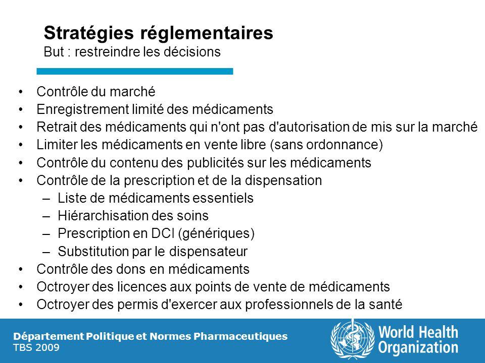 Département Politique et Normes Pharmaceutiques TBS 2009 Stratégies réglementaires But : restreindre les décisions Contrôle du marché Enregistrement l